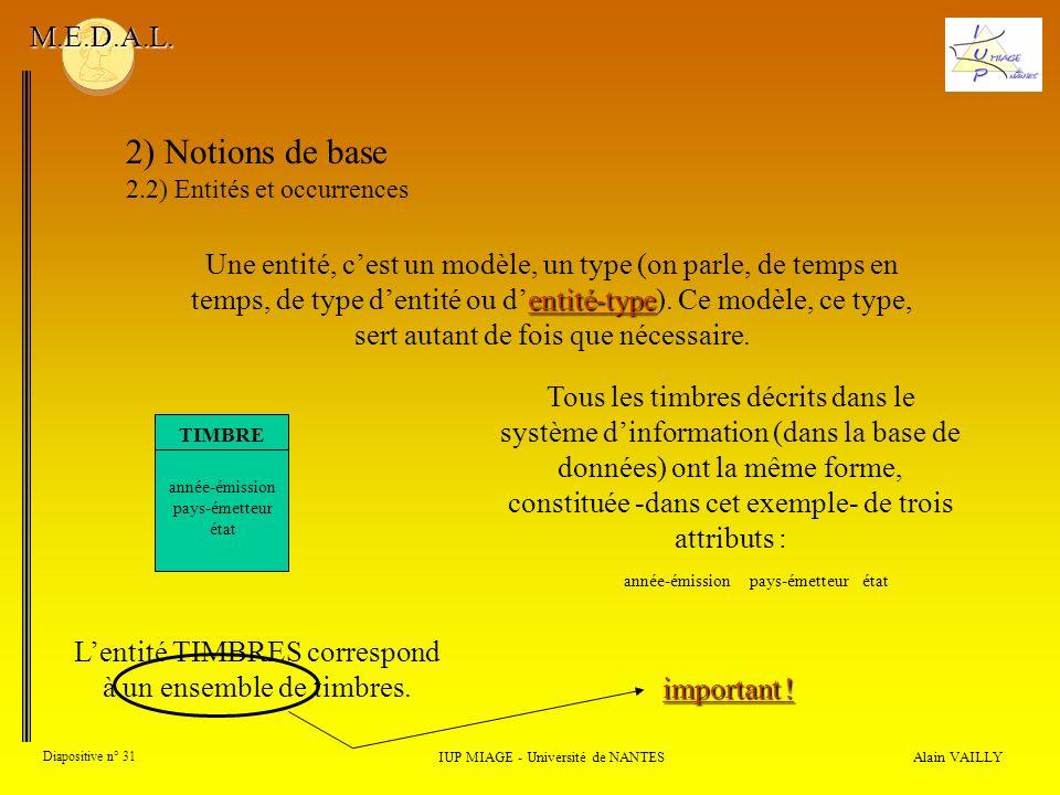 Alain VAILLY Diapositive n° 31 IUP MIAGE - Université de NANTES M.E.D.A.L.