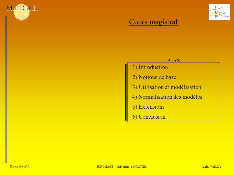 Alain VAILLY Diapositive n° 16 1) Introduction IUP MIAGE - Université de NANTES M.E.D.A.L.