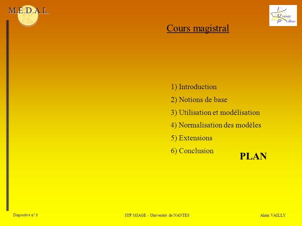 Alain VAILLY Diapositive n° 17 1) Introduction IUP MIAGE - Université de NANTES M.E.D.A.L.