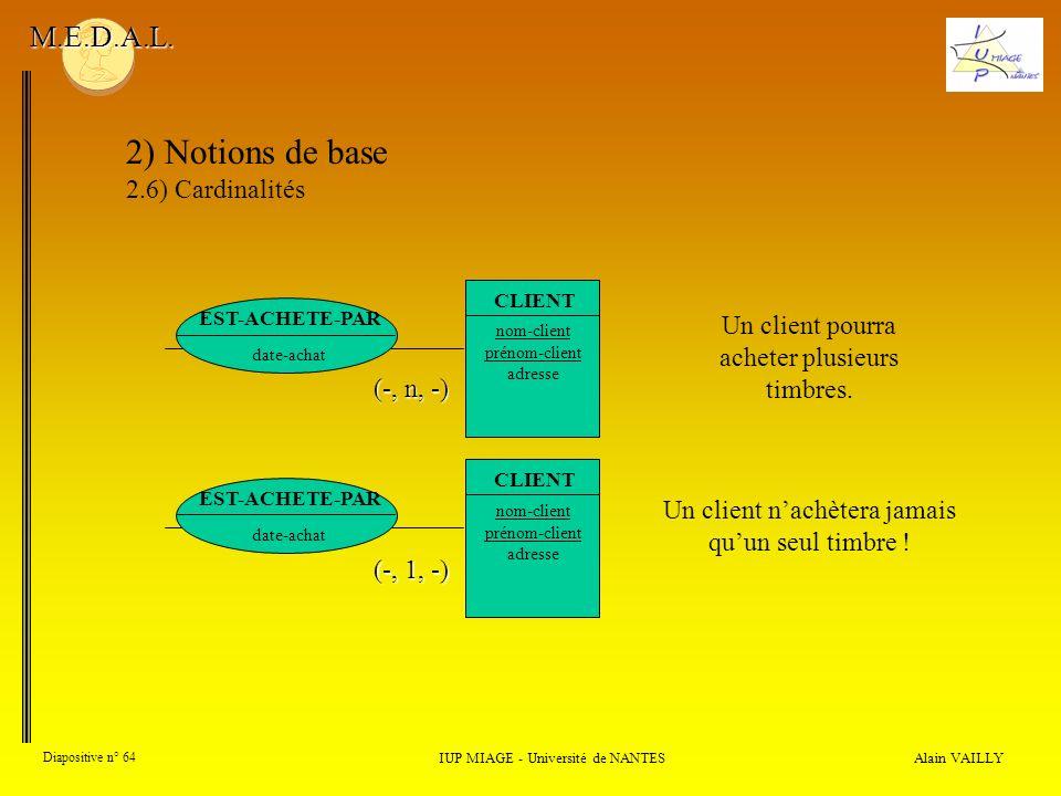 Alain VAILLY Diapositive n° 64 IUP MIAGE - Université de NANTES M.E.D.A.L.