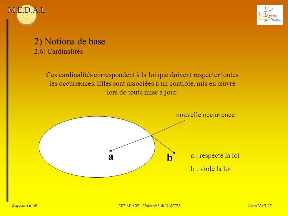Alain VAILLY Diapositive n° 69 IUP MIAGE - Université de NANTES M.E.D.A.L.