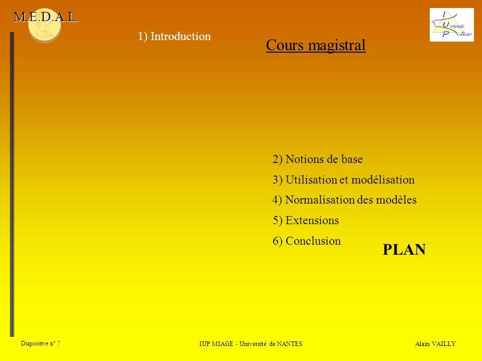 Alain VAILLY Diapositive n° 18 1) Introduction IUP MIAGE - Université de NANTES M.E.D.A.L.