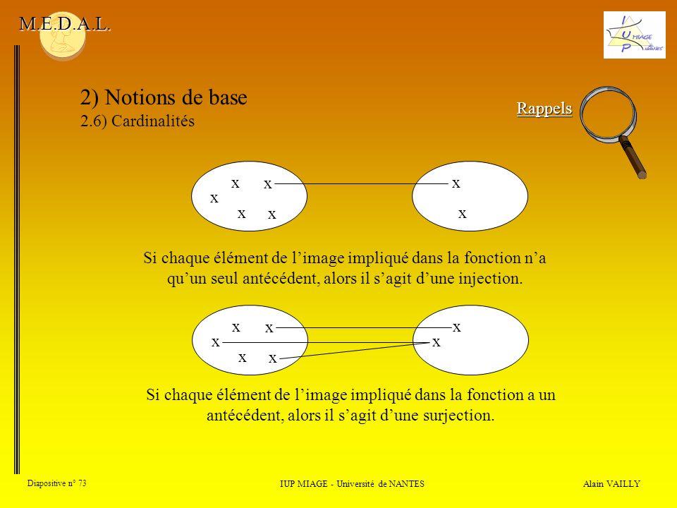 Alain VAILLY Diapositive n° 73 IUP MIAGE - Université de NANTES M.E.D.A.L.