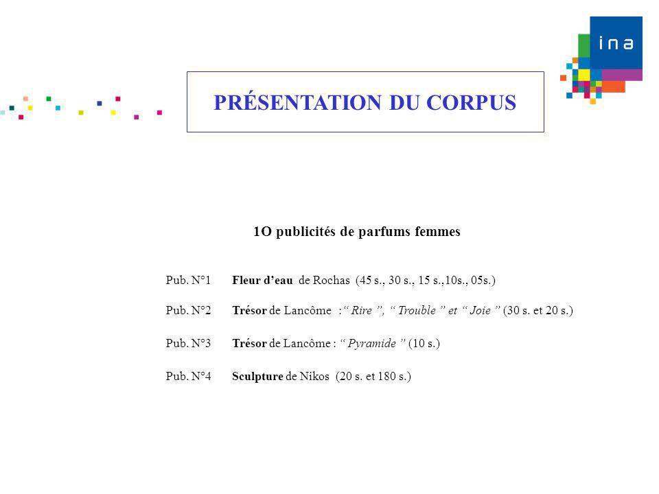 PRÉSENTATION DU CORPUS 1O publicités de parfums femmes Pub. N°1Fleur deau de Rochas (45 s., 30 s., 15 s.,10s., 05s.) Pub. N°2Trésor de Lancôme : Rire,
