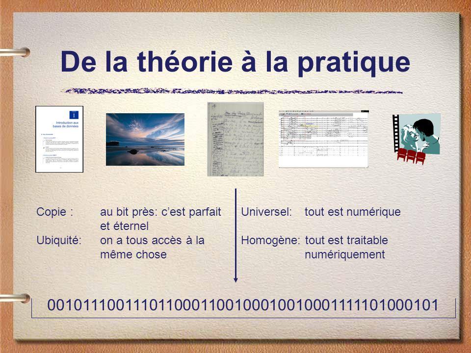 De la théorie à la pratique 0010111001110110001100100010010001111101000101 Universel: tout est numérique Homogène: tout est traitable numériquement Copie : au bit près: cest parfait et éternel Ubiquité: on a tous accès à la même chose