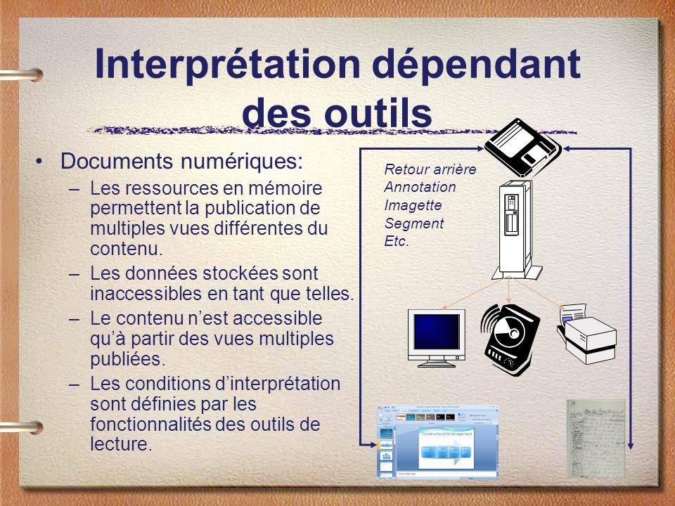 Interprétation dépendant des outils Documents numériques: –Les ressources en mémoire permettent la publication de multiples vues différentes du conten