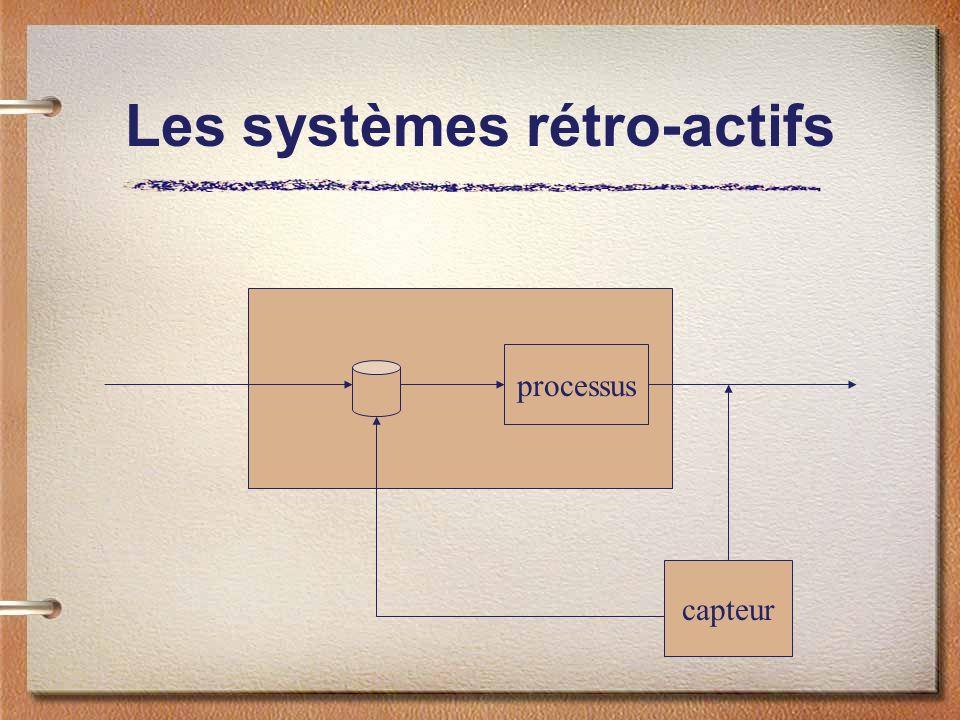 Les systèmes rétro-actifs capteur processus
