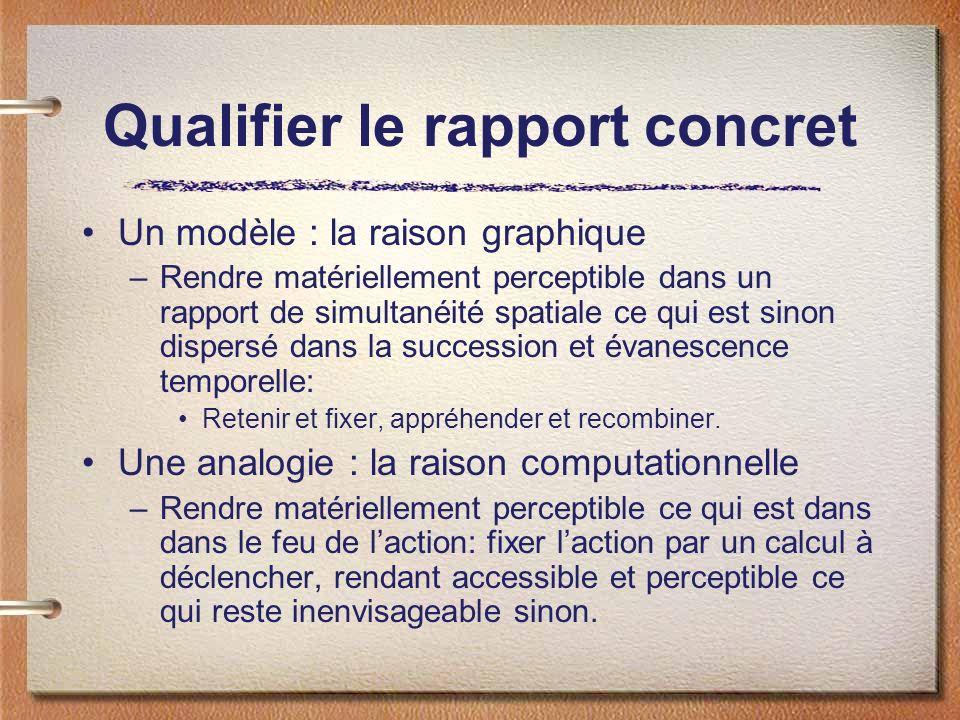Qualifier le rapport concret Un modèle : la raison graphique –Rendre matériellement perceptible dans un rapport de simultanéité spatiale ce qui est si