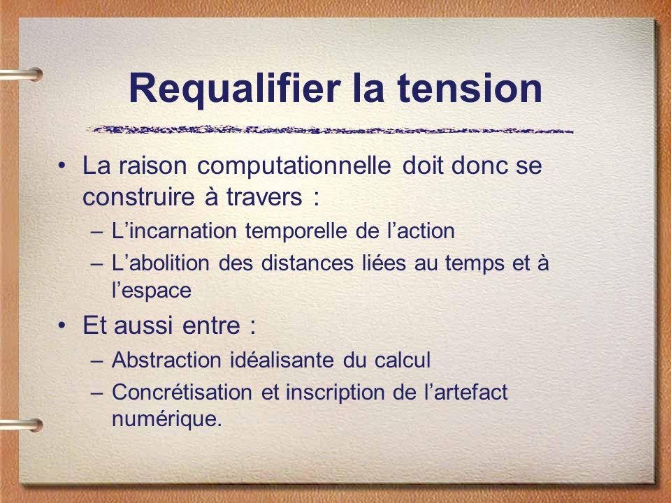 Requalifier la tension La raison computationnelle doit donc se construire à travers : –Lincarnation temporelle de laction –Labolition des distances li