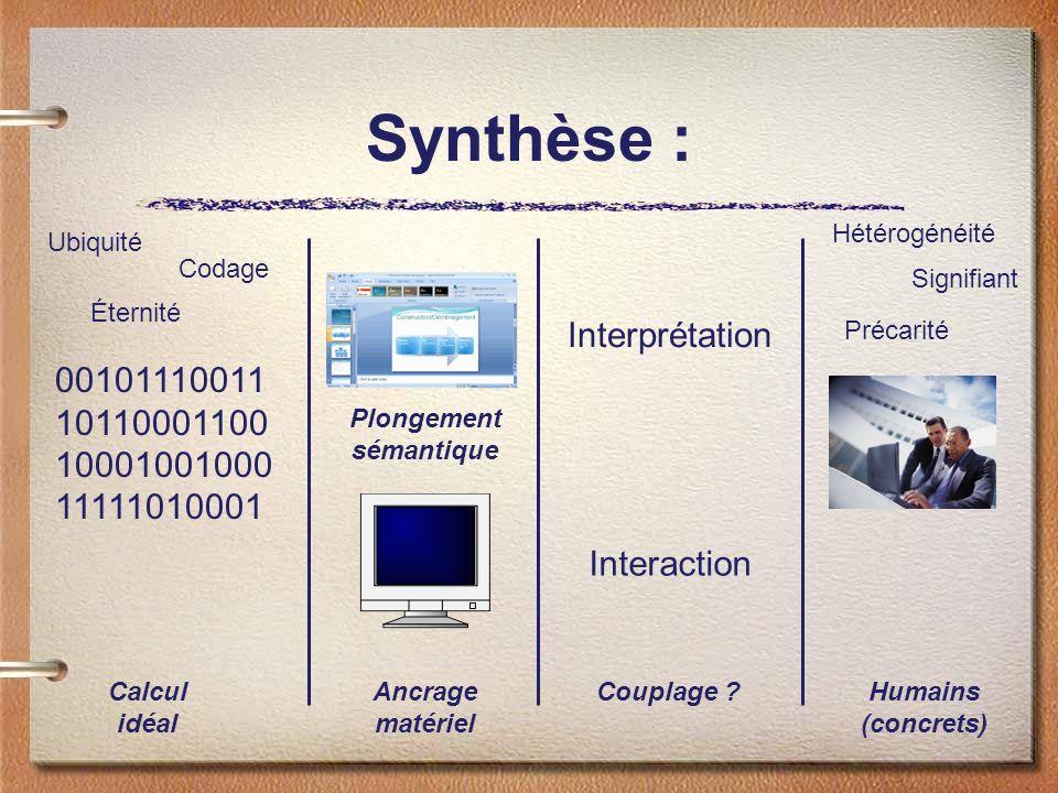 Synthèse : 00101110011 10110001100 10001001000 11111010001 Calcul idéal Ancrage matériel Plongement sémantique Interprétation Interaction Couplage ?Hu
