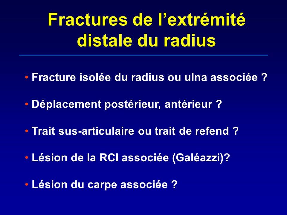 Fractures de lextrémité distale du radius Fracture isolée du radius ou ulna associée ? Déplacement postérieur, antérieur ? Trait sus-articulaire ou tr