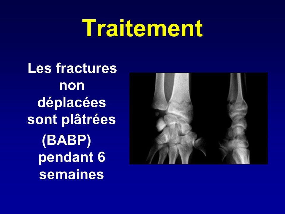 Traitement Les fractures non déplacées sont plâtrées (BABP) pendant 6 semaines