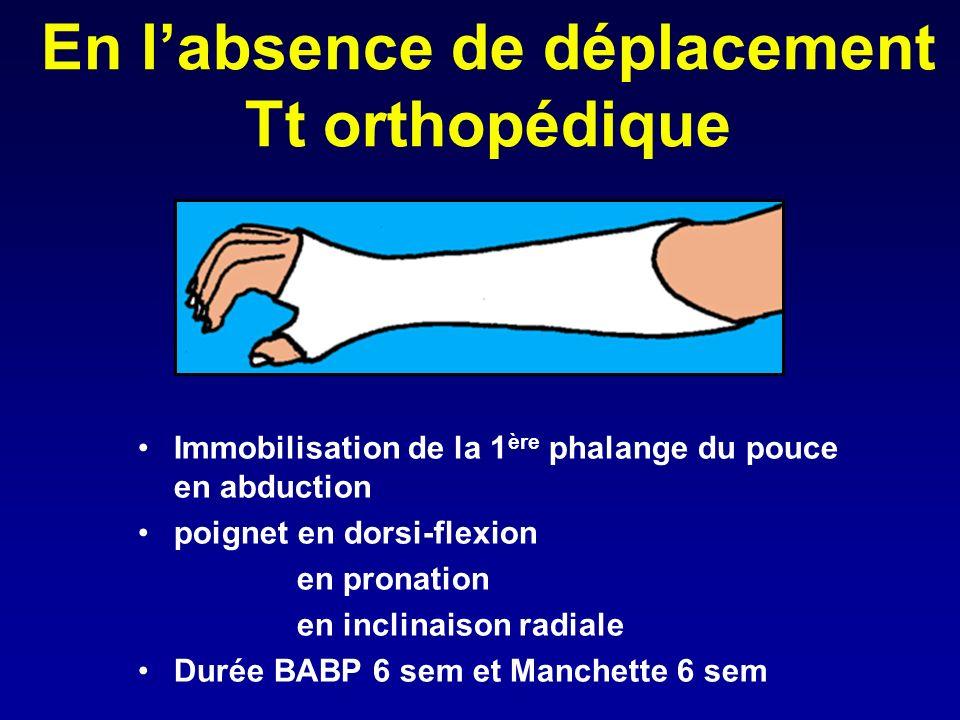 En labsence de déplacement Tt orthopédique Immobilisation de la 1 ère phalange du pouce en abduction poignet en dorsi-flexion en pronation en inclinai