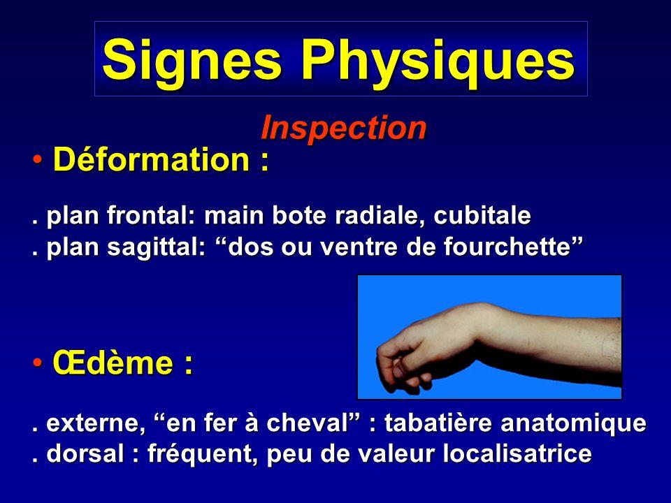 Signes Physiques Inspection Déformation : Déformation :. plan frontal: main bote radiale, cubitale. plan sagittal: dos ou ventre de fourchette Œdème :