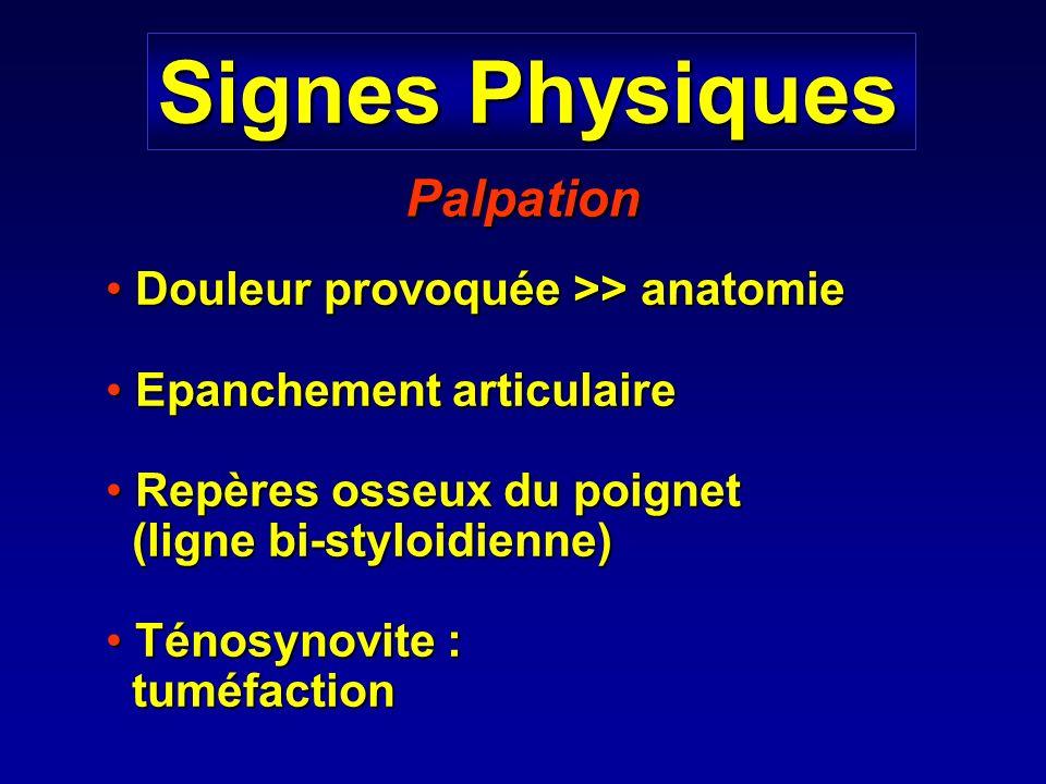 Signes Physiques Palpation Douleur provoquée >> anatomie Douleur provoquée >> anatomie Epanchement articulaire Epanchement articulaire Repères osseux