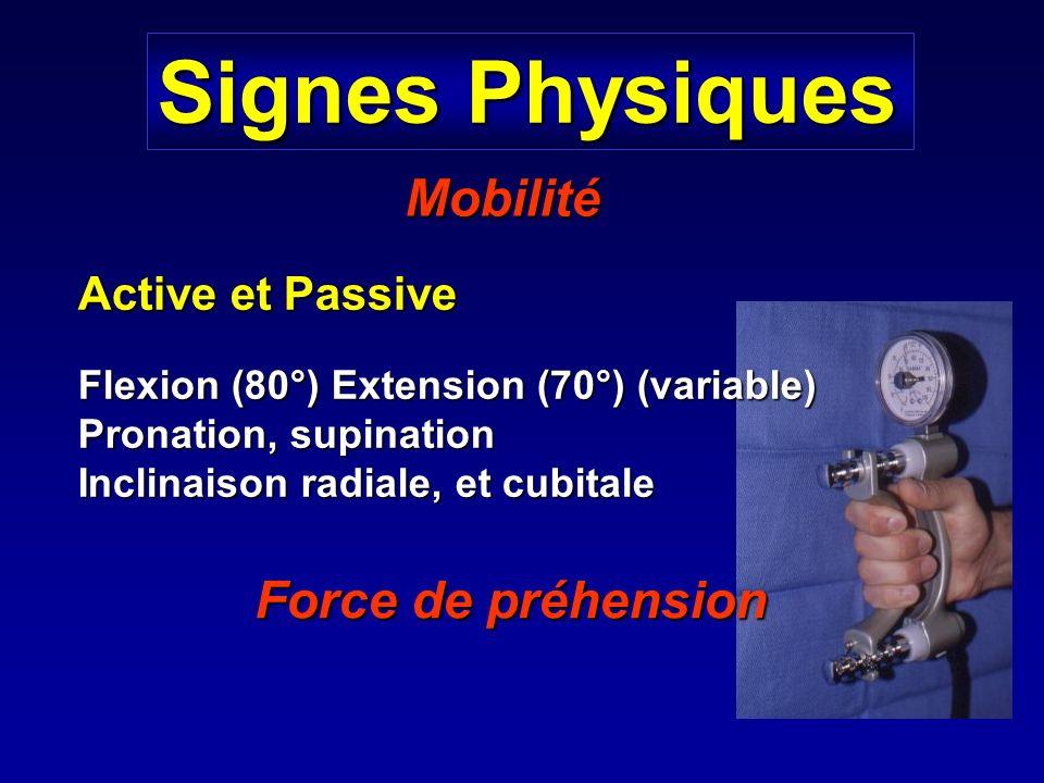 Signes Physiques Mobilité Active et Passive Flexion (80°) Extension (70°) (variable) Pronation, supination Inclinaison radiale, et cubitale Force de p
