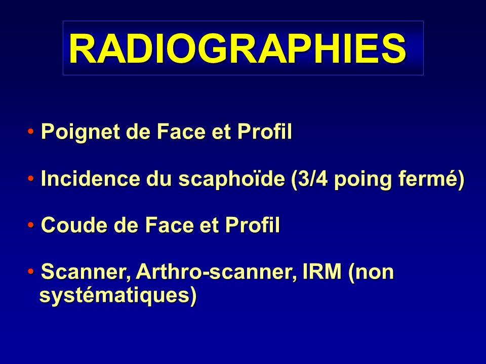 RADIOGRAPHIES Poignet de Face et Profil Poignet de Face et Profil Incidence du scaphoïde (3/4 poing fermé) Incidence du scaphoïde (3/4 poing fermé) Co
