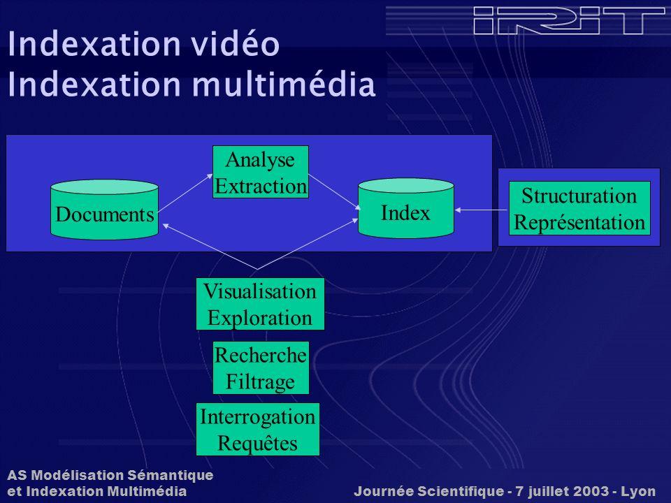 AS Modélisation Sémantique et Indexation Multimédia Journée Scientifique - 7 juillet 2003 - Lyon SAMoVA