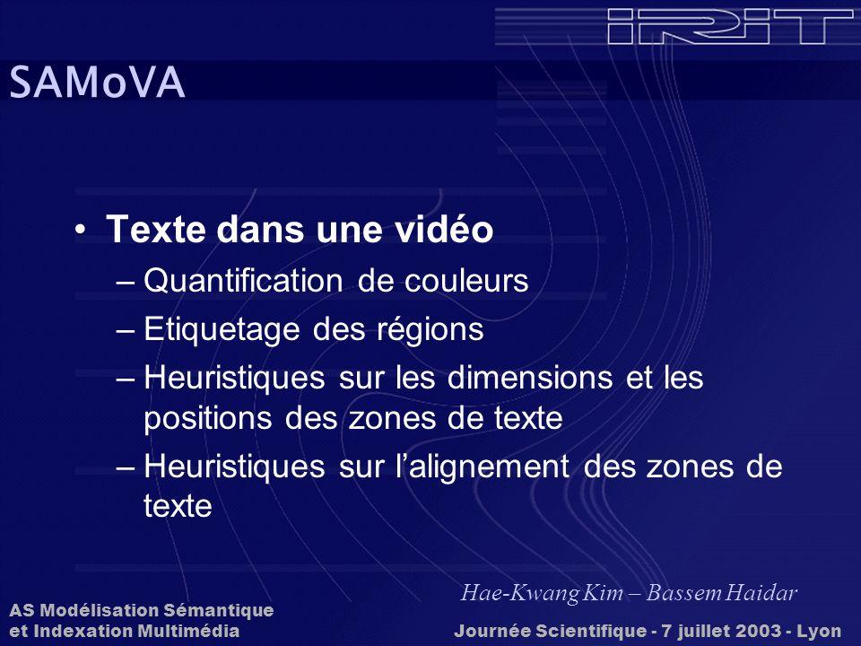 AS Modélisation Sémantique et Indexation Multimédia Journée Scientifique - 7 juillet 2003 - Lyon Indexation multimédia Plateforme dindexation multimédia dynamique (Chaînage KLIMT) Speech/Music segmentation (IRIT) Language identification (TRT & IRIT) english LVCSR (TRT) french LVCSR (IRIT) Topic detection and tracking (TRT)