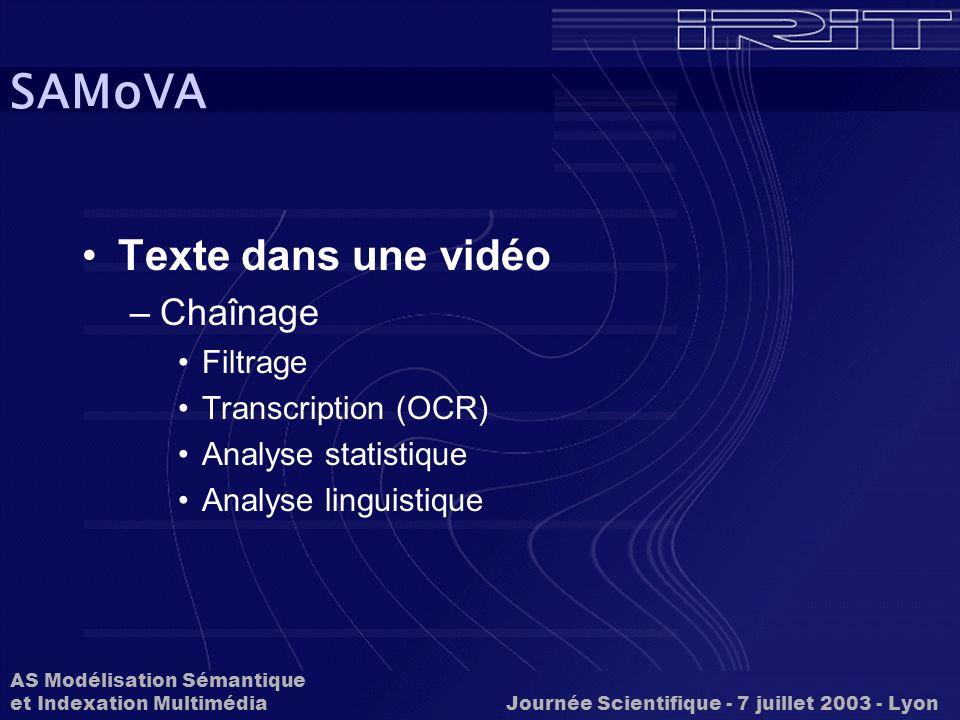 AS Modélisation Sémantique et Indexation Multimédia Journée Scientifique - 7 juillet 2003 - Lyon Indexation multimédia Siba Haidar