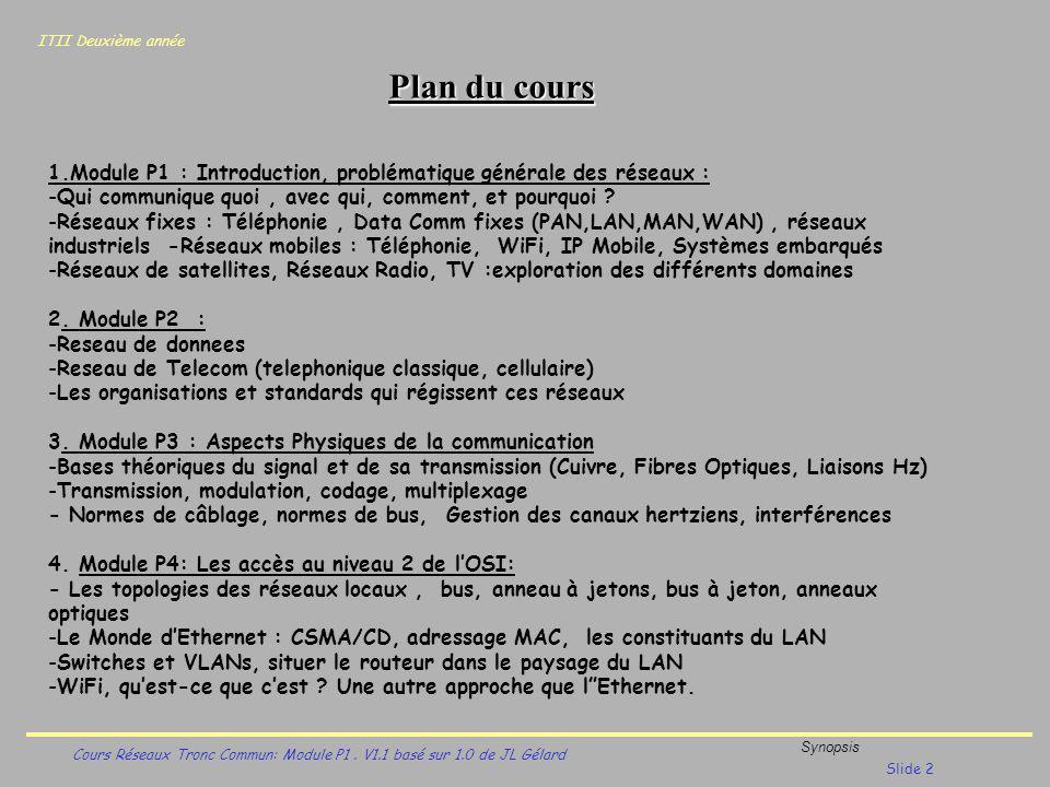 ITII Deuxième année Cours Réseaux Tronc Commun: Module P1. V1.1 basé sur 1.0 de JL Gélard Synopsis Slide 2 Plan du cours 1.Module P1 : Introduction, p