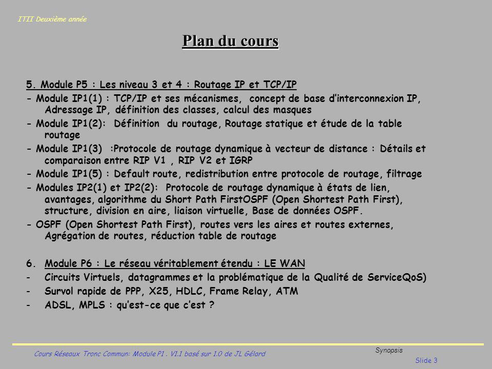 ITII Deuxième année Cours Réseaux Tronc Commun: Module P1. V1.1 basé sur 1.0 de JL Gélard Synopsis Slide 3 Plan du cours 5. Module P5 : Les niveau 3 e