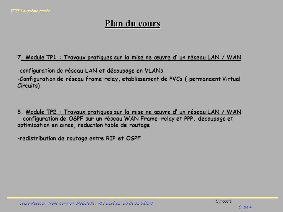 ITII Deuxième année Cours Réseaux Tronc Commun: Module P1. V1.1 basé sur 1.0 de JL Gélard Synopsis Slide 4 Plan du cours 7. Module TP1 : Travaux prati