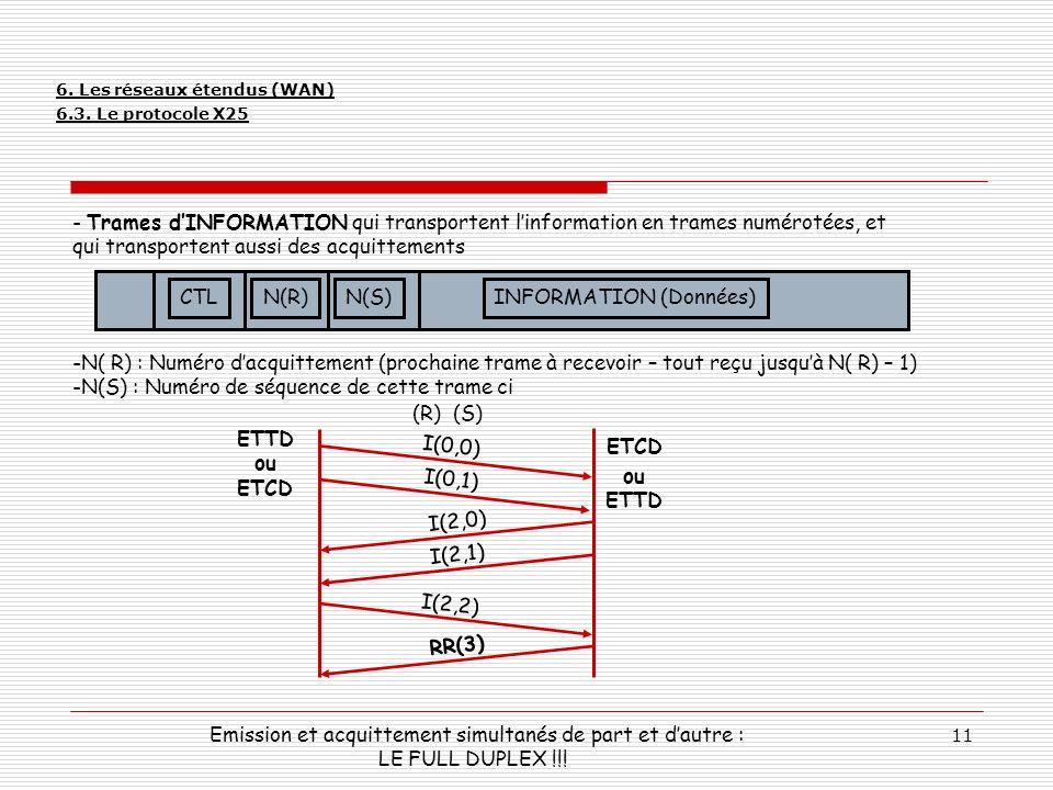 11 - Trames dINFORMATION qui transportent linformation en trames numérotées, et qui transportent aussi des acquittements CTLN(R)N(S)INFORMATION (Donné