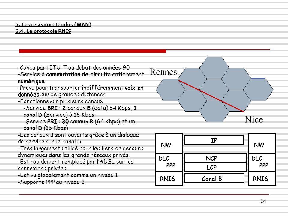 14 -Conçu par lITU-T au début des années 90 -Service à commutation de circuits entièrement numérique -Prévu pour transporter indifféremment voix et do