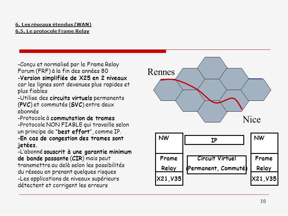 16 -Conçu et normalisé par le Frame Relay Forum (FRF) à la fin des années 80 -Version simplifiée de X25 en 2 niveaux car les lignes sont devenues plus