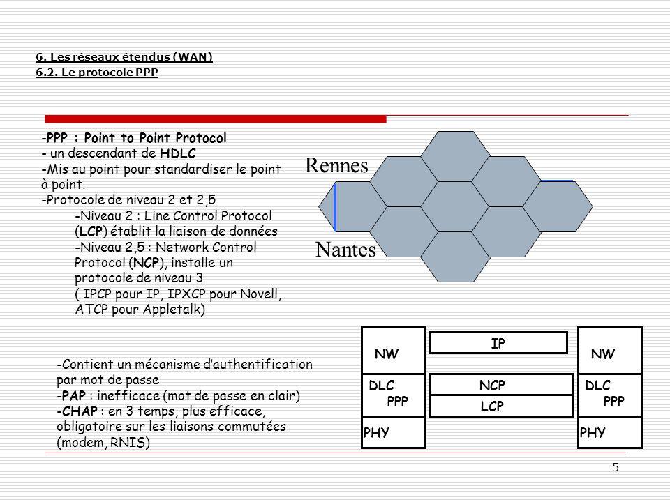 16 -Conçu et normalisé par le Frame Relay Forum (FRF) à la fin des années 80 -Version simplifiée de X25 en 2 niveaux car les lignes sont devenues plus rapides et plus fiables -Utilise des circuits virtuels permanents (PVC) et commutés (SVC) entre deux abonnés -Protocole à commutation de trames -Protocole NON FIABLE qui travaille selon un principe de best effort, comme IP.