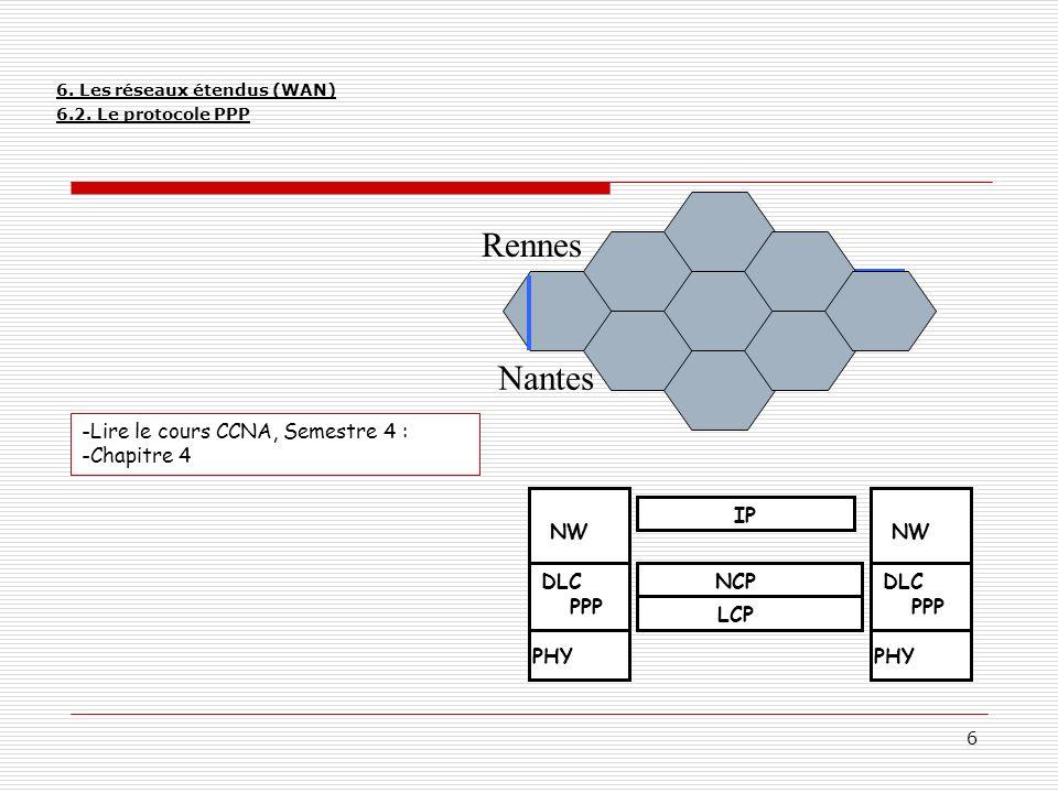 7 -Conçu par le CCITT (ITU-T) en 1978 -Fonctionne sur 3 niveaux -Protocole Peer to peer (éga à égal) -Premier grand protocole à commutation de paquets -Établit un circuit virtuel permanent ou commuté entre deux abonnés dun bout à lautre du réseau -Seul le paquet dappel est routé -Tous les paquets sont étiquetés de la même façon et suivent le même chemin -Contrôle de flux, détection et récupération derreurs -Interconnectait le monde entier bien avant quon commence à imaginer ce que pourrait être linternet ( 1980-84) -A inventé de nombreux concepts qui seront repris par dautres protocoles par la suite ( Frame Relay, ATM, MPLS) X25 LAP X21,V35 X25 NAP Circuit Virtuel (Permanent, Commuté) X25 LAP X21,V35 X25 NAP Rennes Nice 6.