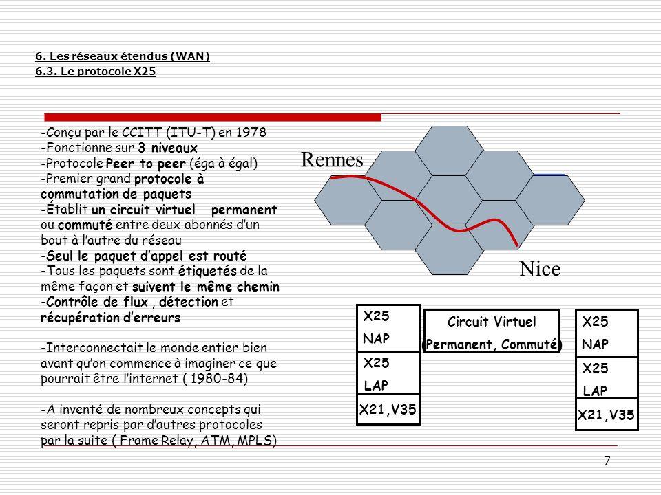 18 -Conçu au CNET à LANNION (22) dans la fin des années 80 et normalisé par lATM Forum Protocole à commutation de cellules de 53 octets utilisé en LAN et en WAN -Rapide, fonctionnant principalement sur des fibres optiques à des vitesses importantes ( OC-3 = 155 Mbps, OC-12 = 622 Mbps, OC- 48=2,5 Gbps, OC-192 = 9,9 Gbps) -Utilise des circuits et chemins virtuels (VP/VC) commutés et permanents entre deux abonnés.