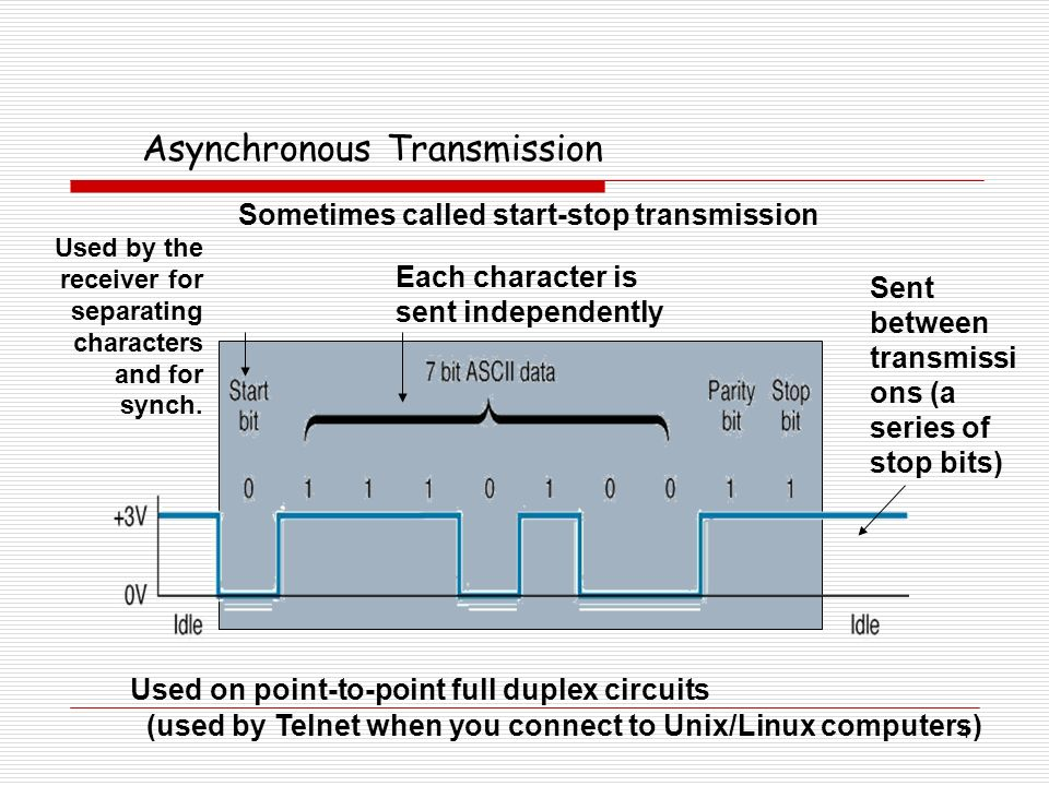 4 Asynchronous Transmission Each character is sent independently Sometimes called start-stop transmission Sent between transmissi ons (a series of sto