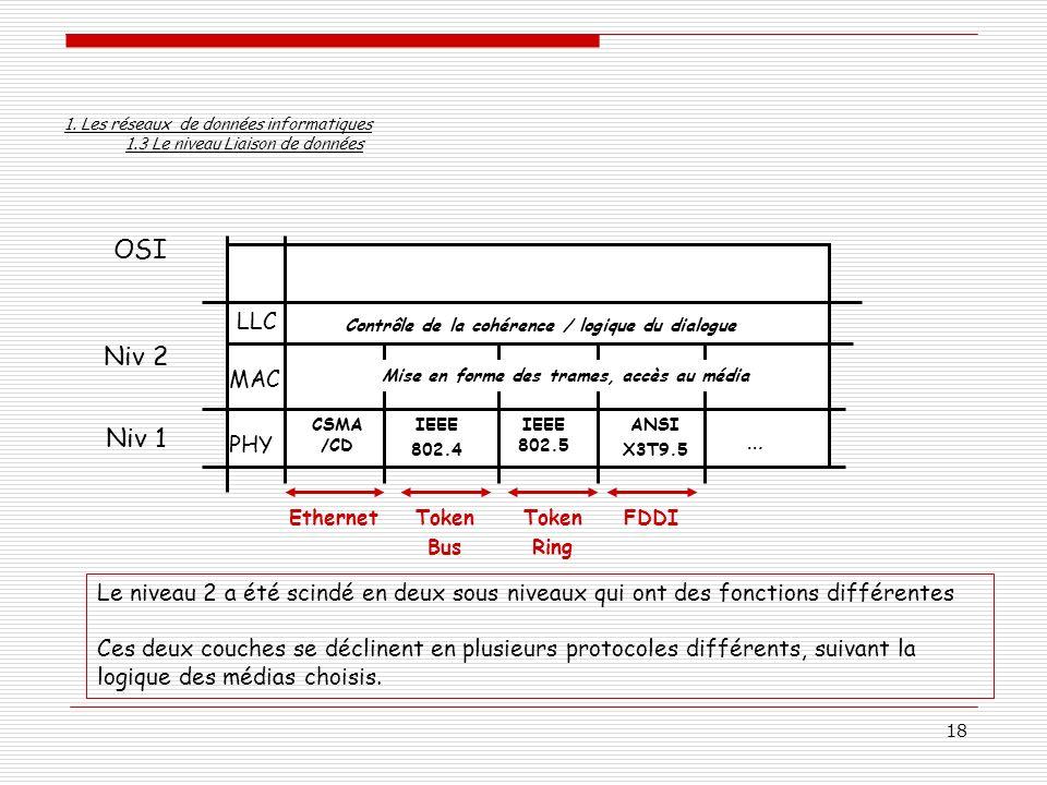 18 Le niveau 2 a été scindé en deux sous niveaux qui ont des fonctions différentes Ces deux couches se déclinent en plusieurs protocoles différents, s