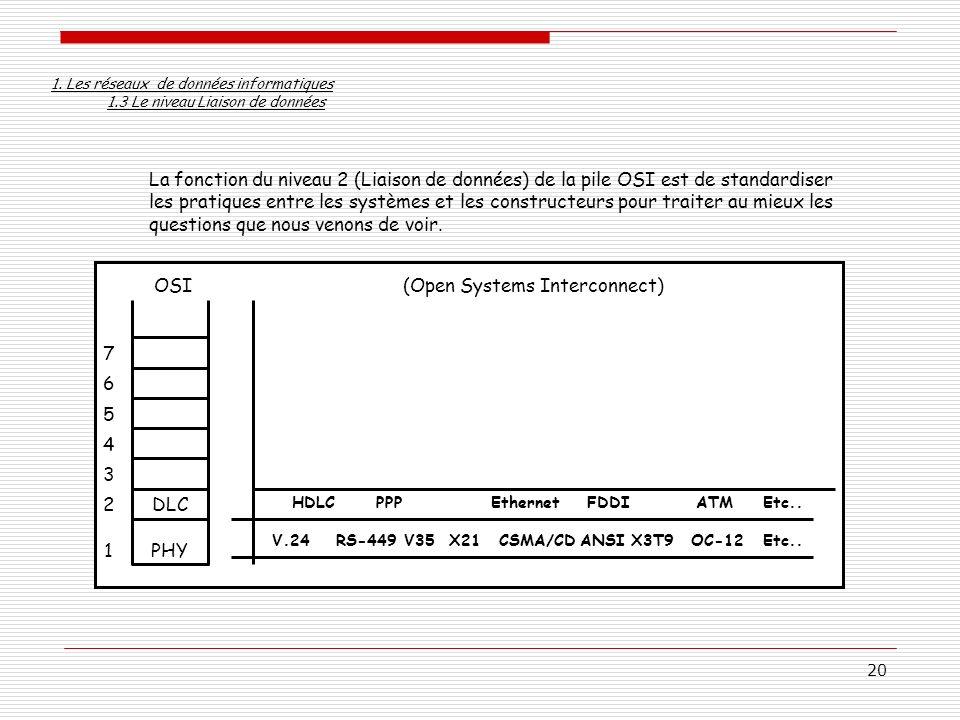 20 La fonction du niveau 2 (Liaison de données) de la pile OSI est de standardiser les pratiques entre les systèmes et les constructeurs pour traiter