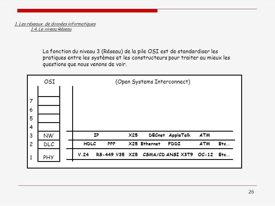 26 La fonction du niveau 3 (Réseau) de la pile OSI est de standardiser les pratiques entre les systèmes et les constructeurs pour traiter au mieux les