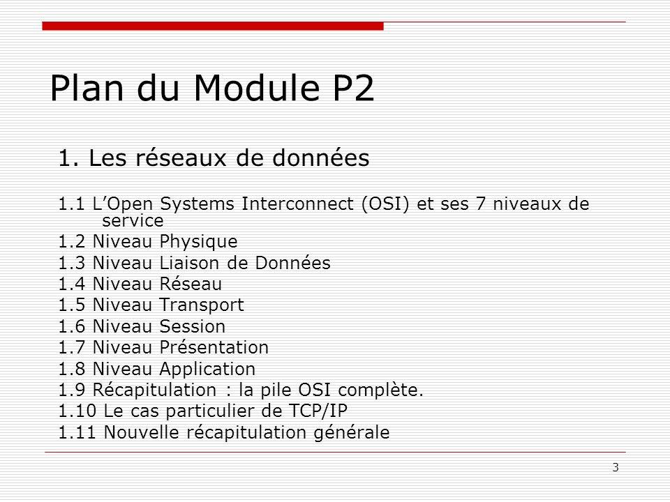3 Plan du Module P2 1. Les réseaux de données 1.1 LOpen Systems Interconnect (OSI) et ses 7 niveaux de service 1.2 Niveau Physique 1.3 Niveau Liaison