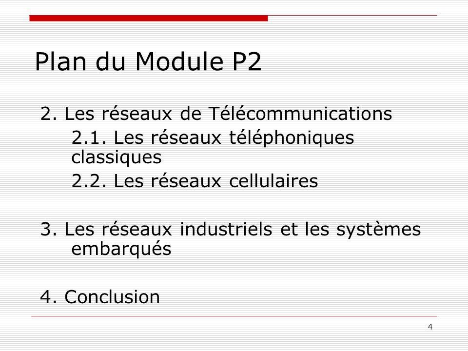 4 Plan du Module P2 2. Les réseaux de Télécommunications 2.1. Les réseaux téléphoniques classiques 2.2. Les réseaux cellulaires 3. Les réseaux industr
