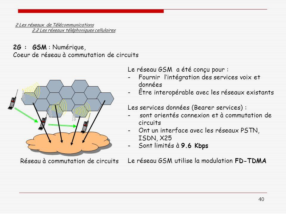 40 2G : GSM : Numérique, Coeur de réseau à commutation de circuits Réseau à commutation de circuits 2 Les réseaux de Télécommunications 2.2 Les réseau