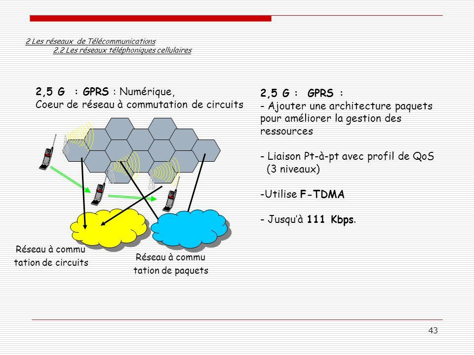 43 2 Les réseaux de Télécommunications 2.2 Les réseaux téléphoniques cellulaires 2,5 G : GPRS : Numérique, Coeur de réseau à commutation de circuits R