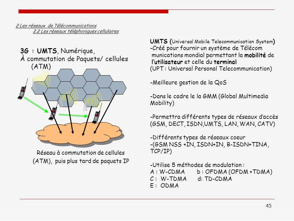 45 2 Les réseaux de Télécommunications 2.2 Les réseaux téléphoniques cellulaires 3G : UMTS, Numérique, À commutation de Paquets/ cellules (ATM) Réseau