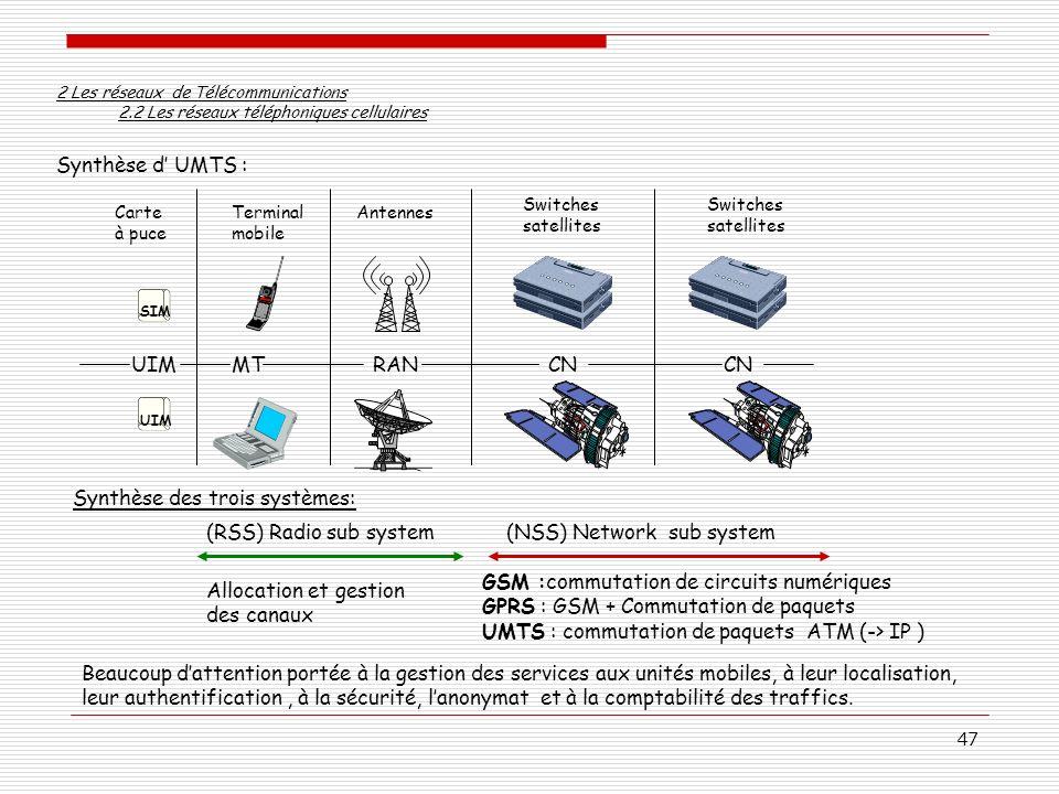 47 2 Les réseaux de Télécommunications 2.2 Les réseaux téléphoniques cellulaires Synthèse d UMTS : GSM :commutation de circuits numériques GPRS : GSM
