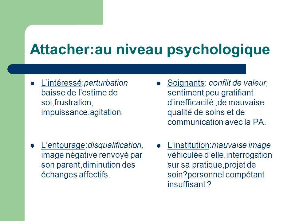 Attacher:au niveau psychologique Lintéressé:perturbation baisse de lestime de soi,frustration, impuissance,agitation.