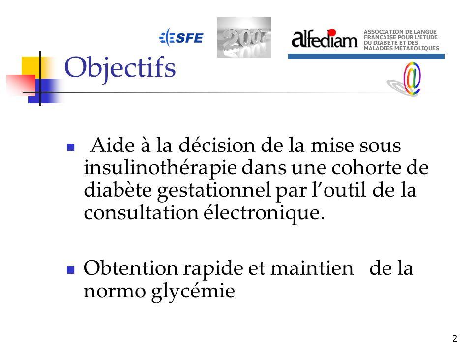 2 Objectifs Aide à la décision de la mise sous insulinothérapie dans une cohorte de diabète gestationnel par loutil de la consultation électronique. O