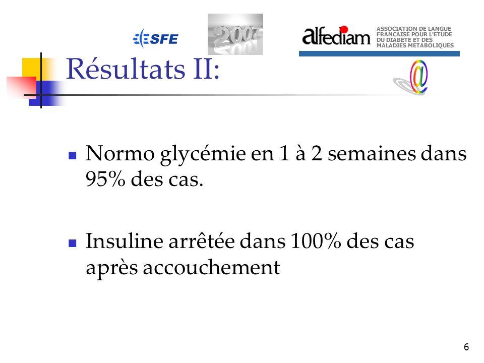 6 Résultats II: Normo glycémie en 1 à 2 semaines dans 95% des cas. Insuline arrêtée dans 100% des cas après accouchement