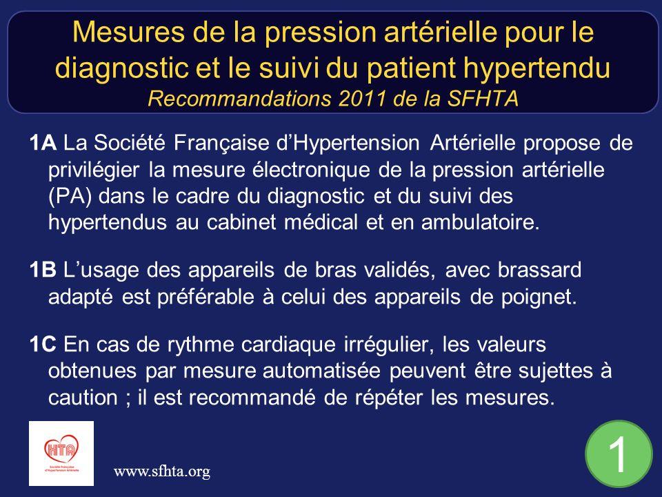Mesures de la pression artérielle pour le diagnostic et le suivi du patient hypertendu Recommandations 2011 de la SFHTA 1A La Société Française dHypertension Artérielle propose de privilégier la mesure électronique de la pression artérielle (PA) dans le cadre du diagnostic et du suivi des hypertendus au cabinet médical et en ambulatoire.