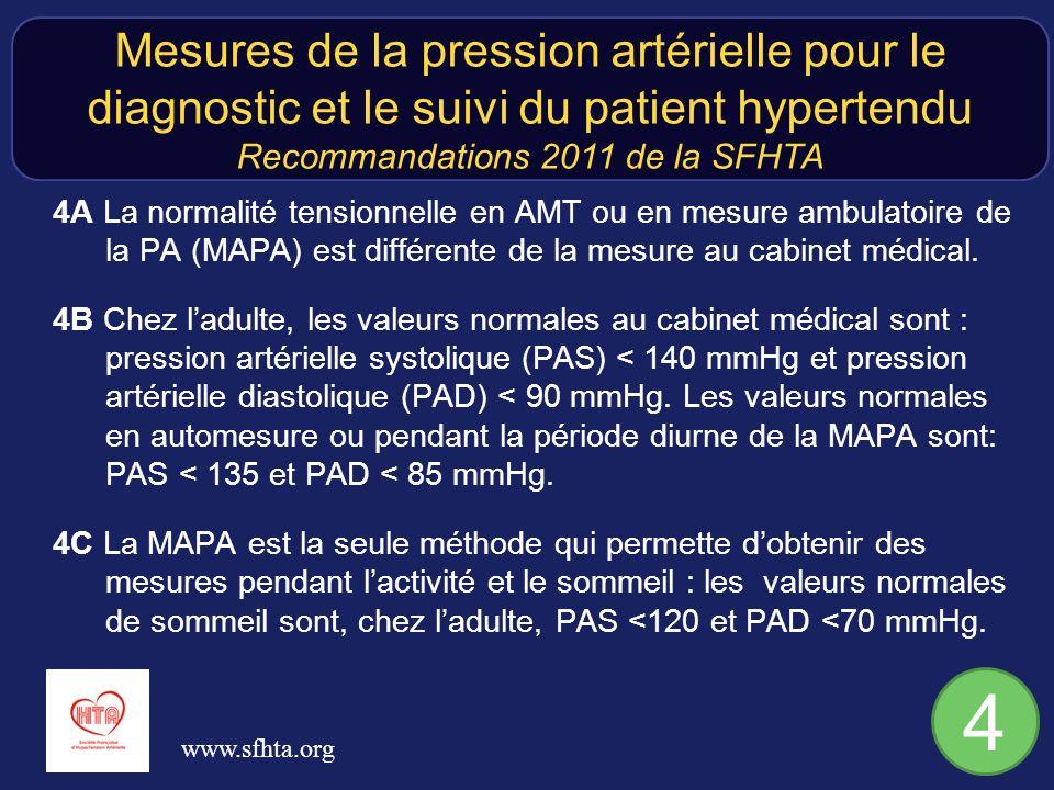 4A La normalité tensionnelle en AMT ou en mesure ambulatoire de la PA (MAPA) est différente de la mesure au cabinet médical. 4B Chez ladulte, les vale