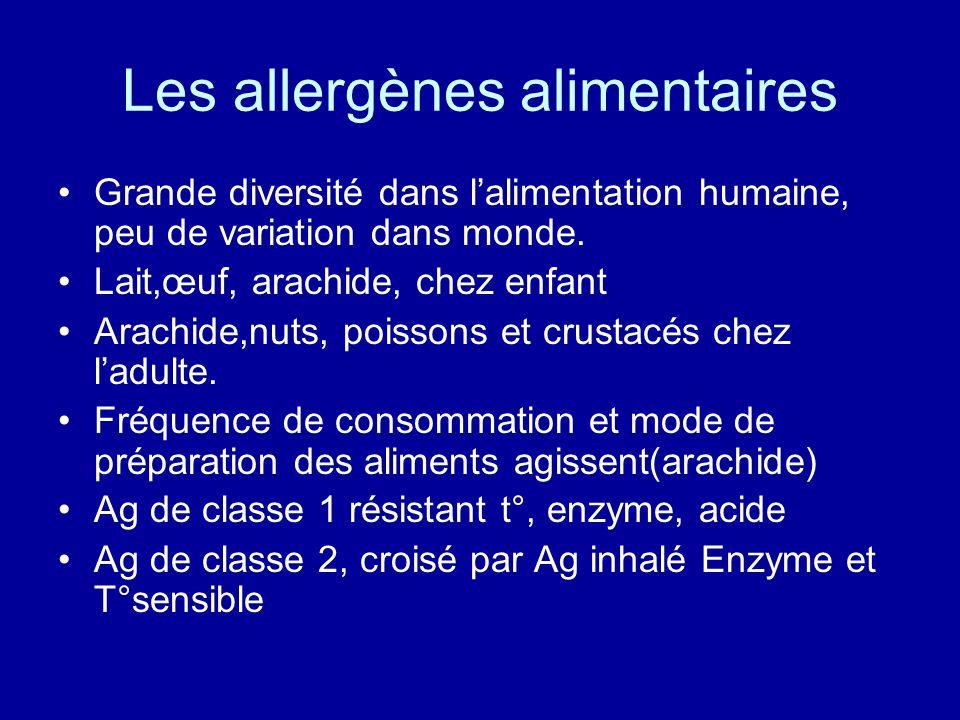 Les allergènes alimentaires Grande diversité dans lalimentation humaine, peu de variation dans monde. Lait,œuf, arachide, chez enfant Arachide,nuts, p