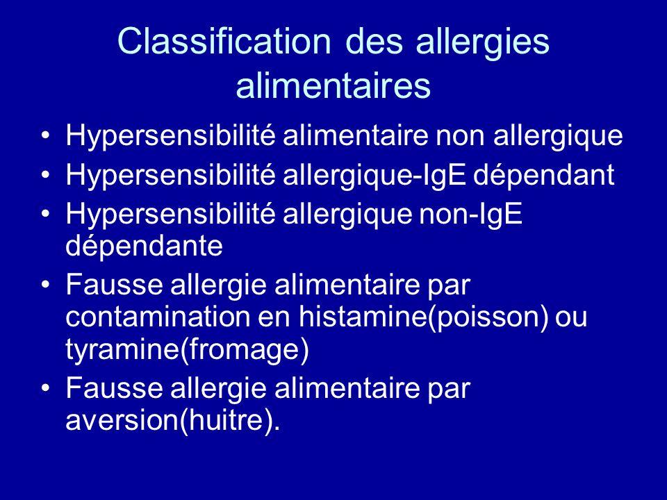 Classification des allergies alimentaires Hypersensibilité alimentaire non allergique Hypersensibilité allergique-IgE dépendant Hypersensibilité aller